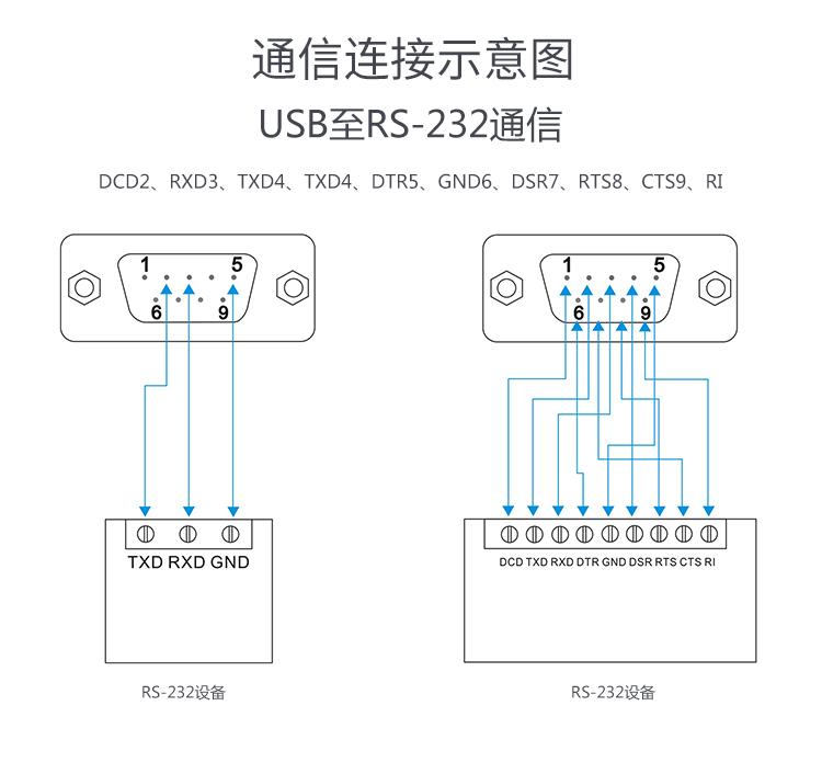 优越者(unitek)y-124a usb转db9针rs232 串口线 abs材质 1.